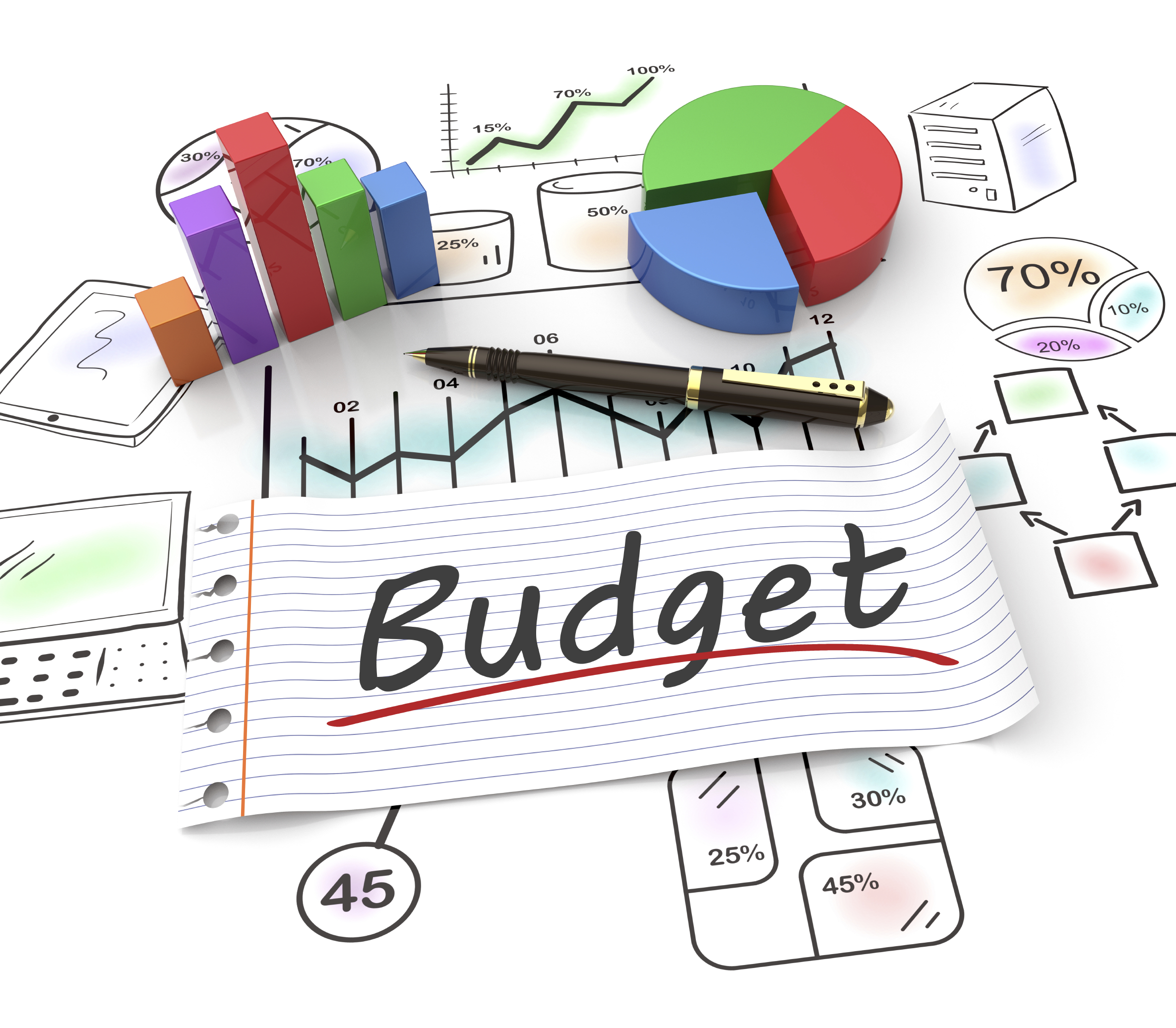 How to - Part V : How to Budget for Enterprise Engagement Initiatives